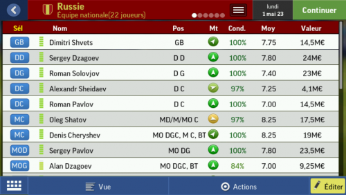 Screenshot for national team russie and suisse databases .
