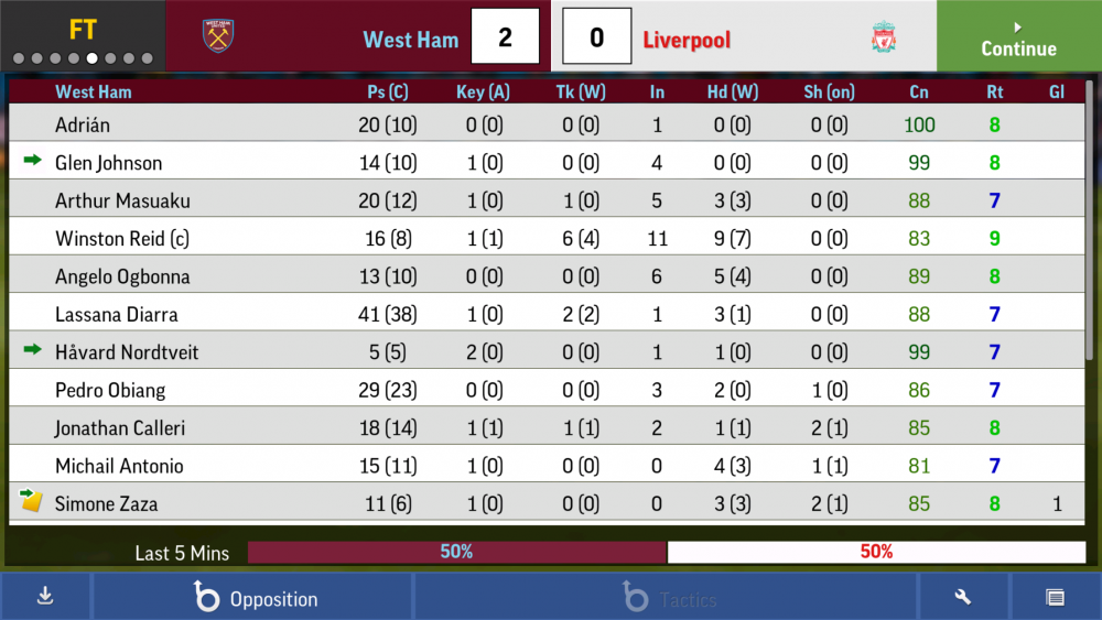 LiverpoolHomeStats.thumb.PNG.f941bf8c872a93bf8bf79841571f06d3.PNG