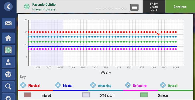 pinacolada-season2-83.png.2ee9fd9dc1427a3901c70b9723fbaaee.png