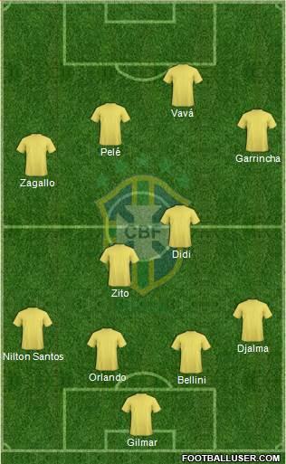 1561305_Brazil.jpg.85260e263aa2f46d7034bb686d6338d8.jpg