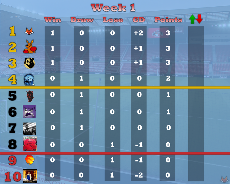league table week1.png
