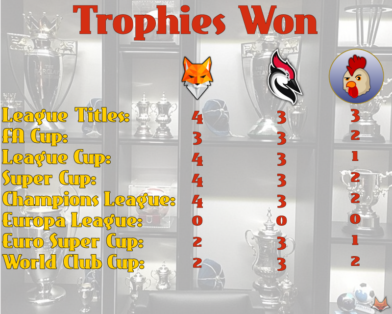 1820096870_Trophies10.thumb.png.7a3a25b63a7ab1182853ce503ce3d817.png