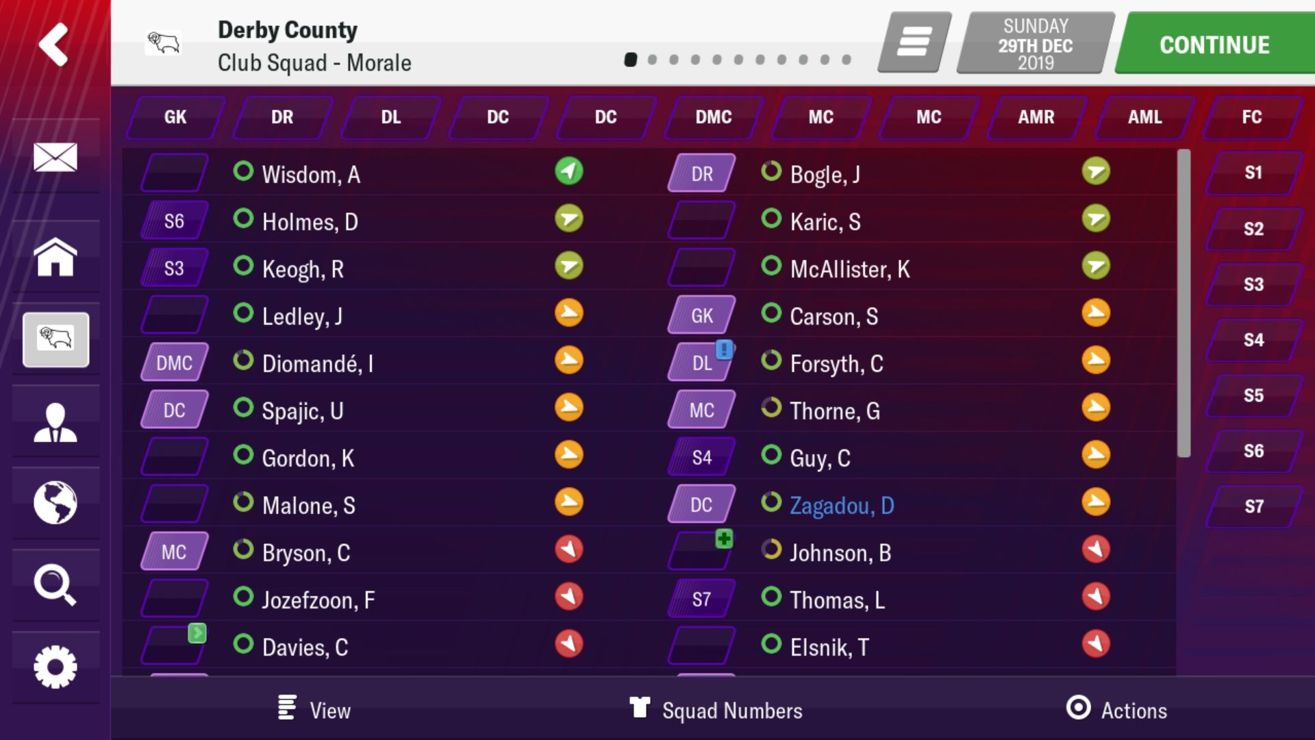 Morale Problems Football Manager 2019 Mobile Fmm Vibe
