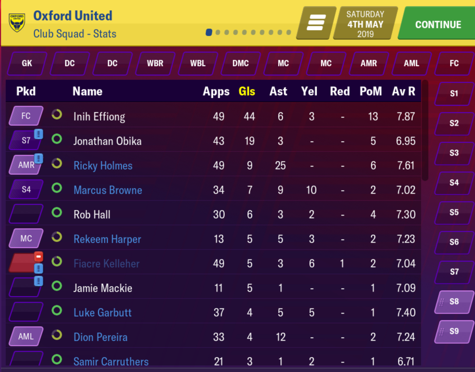 FMM19: Tips For Lower League Success - Football Manager 2019 Mobile