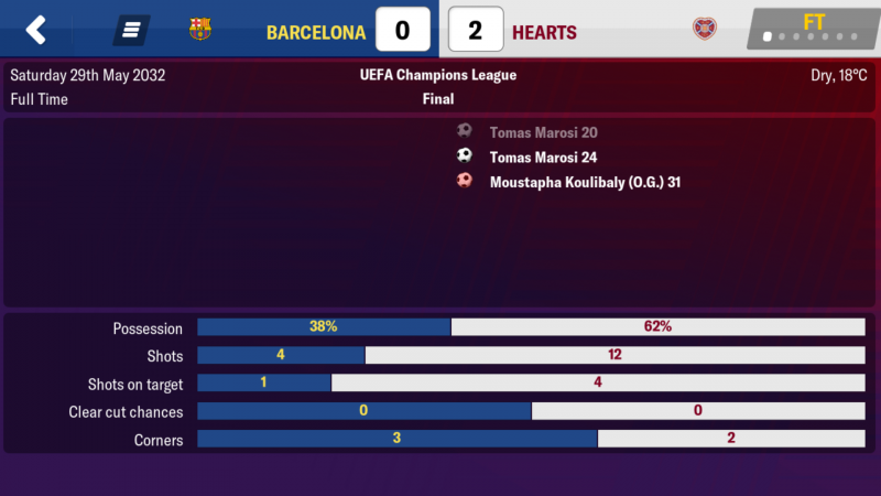 Screenshot_2019-01-05-01-03-54-713_football.manager.games_fm19.mobile.thumb.png.727ee4f46598c669b56efdf8a3321162.png