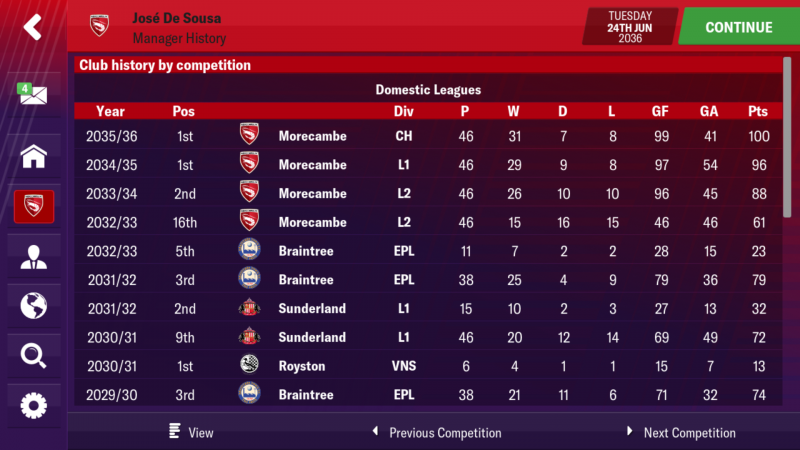 Screenshot_2019-01-18-14-09-37-257_football.manager.games_fm19.mobile.thumb.png.d45cae86abe5187141aac7096accdbab.png