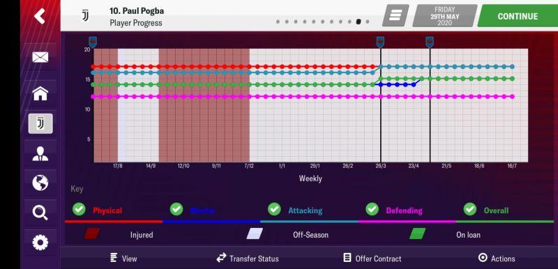 Screenshot_20190112_003331_football.manager.games_fm19.mobile.thumb.jpg.695ddd4a6e15f73efd983448d6b3fd12.jpg