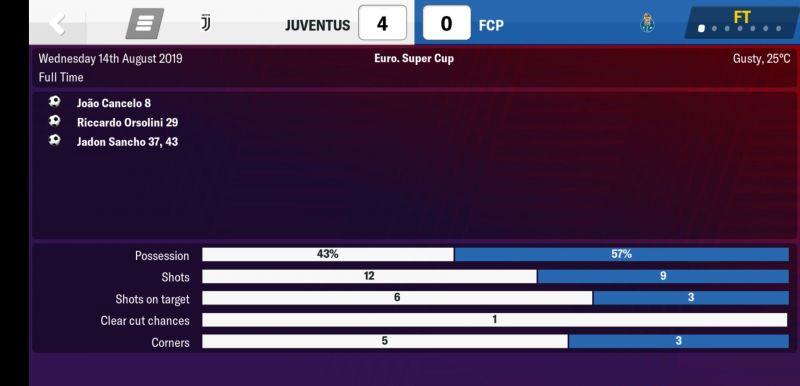 Screenshot_20190112_003531_football.manager.games.fm19.mobile.jpg