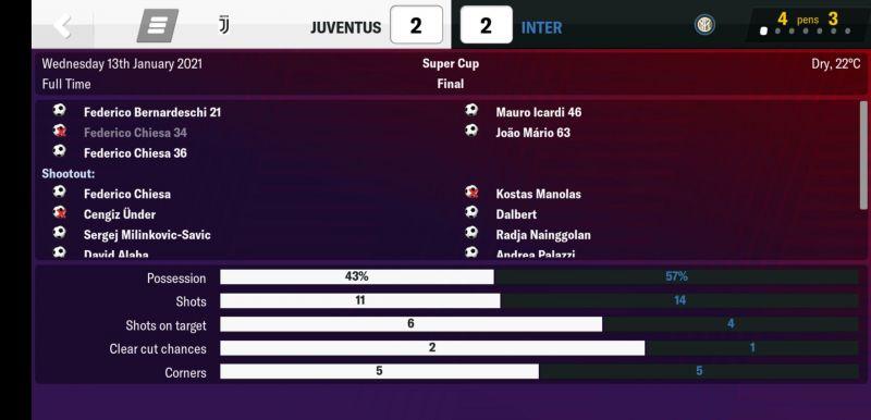 Screenshot_20190114_020042_football.manager.games_fm19.mobile.thumb.jpg.9d97edcadc1bef2a9171e6dba0b64973.jpg