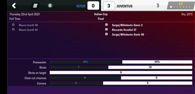 Screenshot_20190114_020151_football.manager.games_fm19.mobile.thumb.jpg.ae97b08946b228c1f6647b5fd4e4cb9f.jpg
