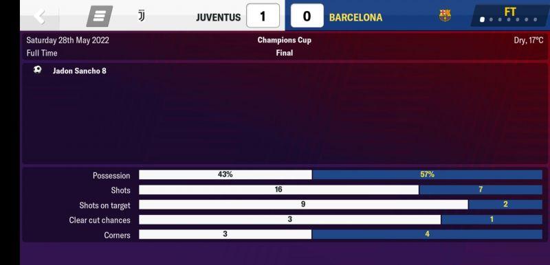 Screenshot_20190115_085439_football.manager.games_fm19.mobile.thumb.jpg.e8b7c0bb0c349251345049838505add2.jpg