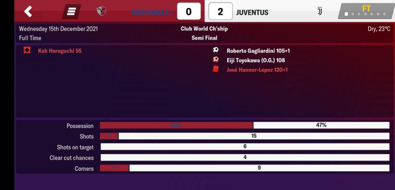 Screenshot_20190115_085554_football.manager.games_fm19.mobile.thumb.jpg.b346f58403561a3c9d0d371d5a7af33a.jpg