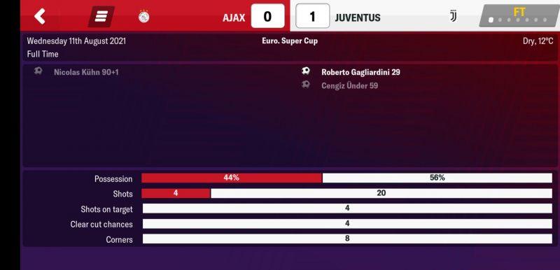 Screenshot_20190115_100042_football.manager.games_fm19.mobile.thumb.jpg.c6defc51c7a29931561f4c870797f883.jpg