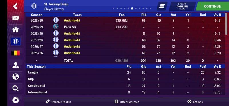 Screenshot_20190116_200802_football.manager.games.fm19.mobile.jpg