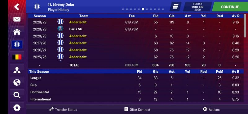 Screenshot_20190116_200802_football.manager.games.fm19.mobile.jpg
