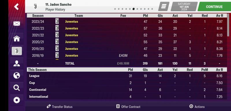 Screenshot_20190118_021034_football.manager.games_fm19.mobile.thumb.jpg.5004385bd5cd0f30539fd50ceb2126f3.jpg