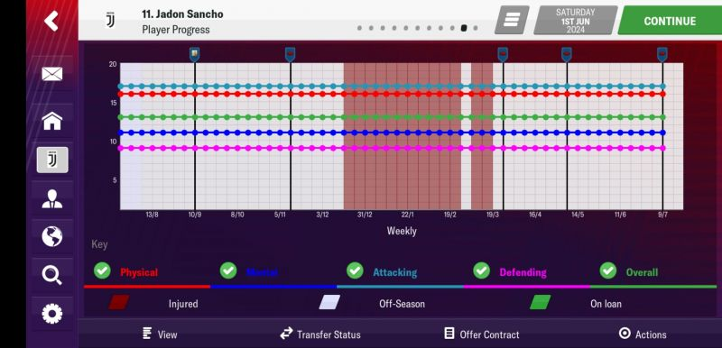 Screenshot_20190118_021040_football.manager.games_fm19.mobile.thumb.jpg.3b141a8fe04ddac8f722ca06f20863dc.jpg
