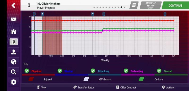Screenshot_20190118_021115_football.manager.games_fm19.mobile.thumb.jpg.f764d411c3f74f8e4f39e20521aee039.jpg