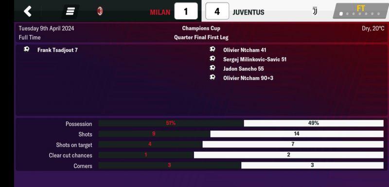 Screenshot_20190118_021725_football.manager.games_fm19.mobile.thumb.jpg.fbdd98b340e472bca16bef16d6811e9f.jpg