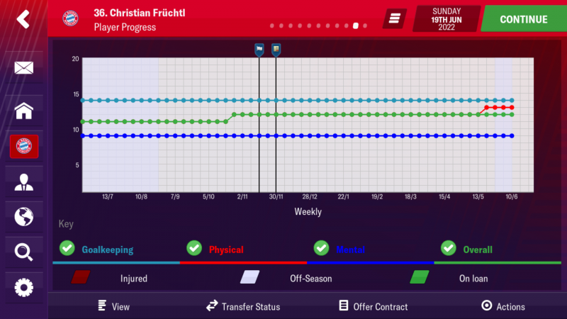 Screenshot_2019-02-01-23-13-50-363_football.manager.games_fm19.mobile.thumb.png.def1b2881f74c2d1b3e5181639ea1781.png