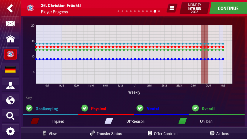 Screenshot_2019-02-03-14-46-59-371_football.manager.games_fm19.mobile.thumb.png.d17d061e56c6ed0d901f6e51173405f2.png