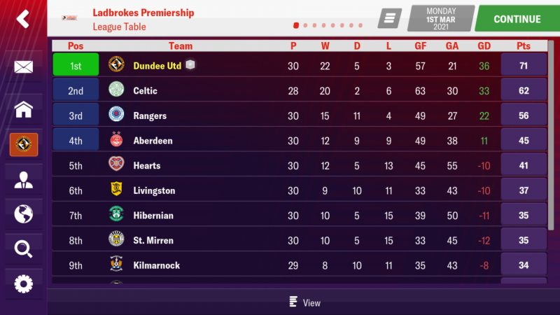 Screenshot_2019-02-03-20-40-44-356_football.manager.games.fm19.mobile.png