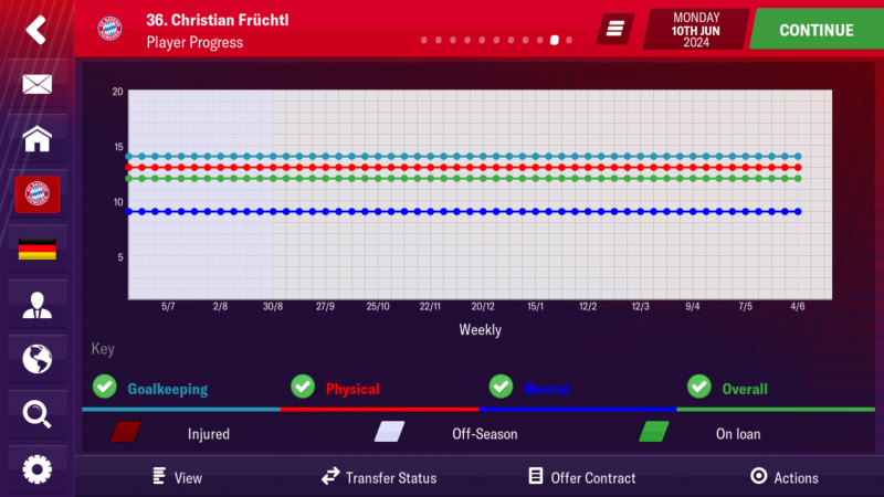 Screenshot_2019-02-05-21-15-31-315_football.manager.games_fm19.mobile.thumb.png.ab983184a58a65e878c986dd57fe13e8.png