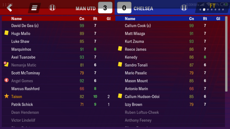 Screenshot_2019-02-09-11-53-20-182_football.manager.games_fm19.mobile.thumb.png.6aca5362c6a5b9b2eacdd084a31bd1ee.png