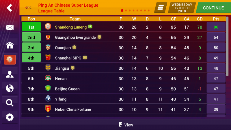 Screenshot_2019-03-15-10-19-26-467_football.manager.games.fm19.mobile.png