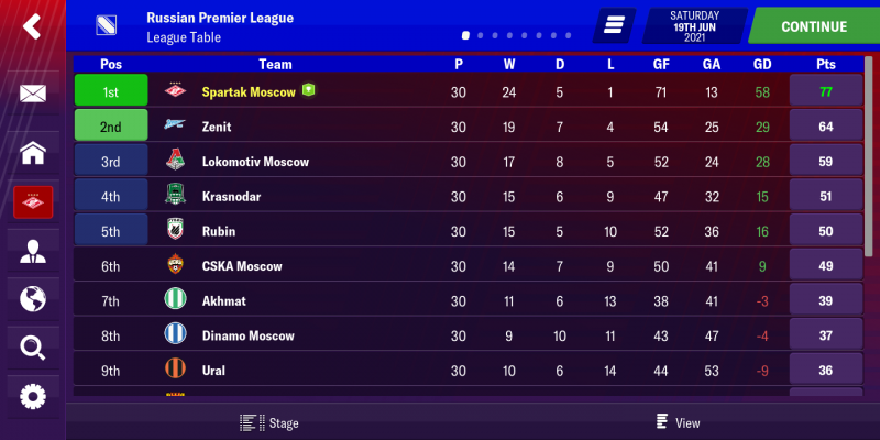 Screenshot_2019-03-16-01-41-23-302_football.manager.games_fm19.mobile.thumb.png.ed20b4e3497326808a46bbb6a0151817.png