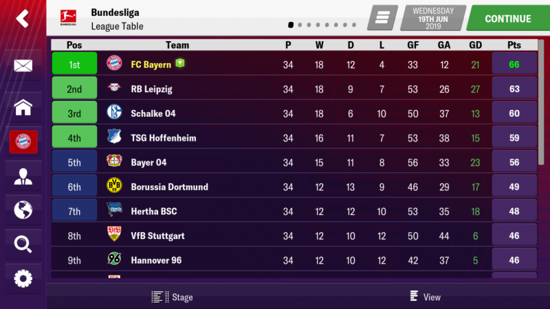 Screenshot_2019-05-14-11-43-19-158_football.manager.games_fm19.mobile.thumb.png.94072afe8397ffd56f9e1b4ba79faa52.png
