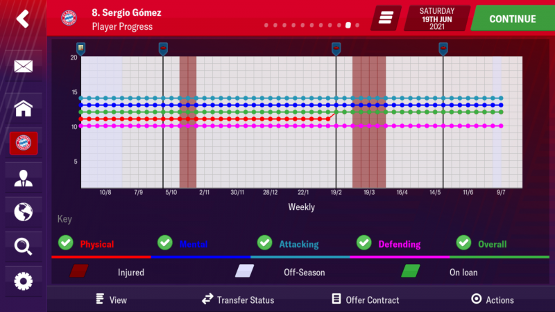 Screenshot_2019-05-17-06-45-04-755_football.manager.games_fm19.mobile.thumb.png.d5fc12e34602fe49d2b58860ae8173f5.png