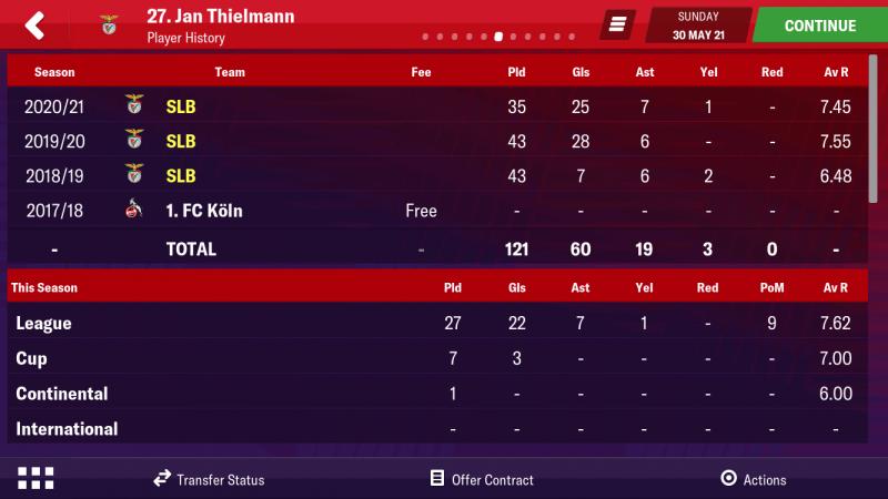 Ian - The Terrifying Trio - Season 14 - Page 2 - Football Manager