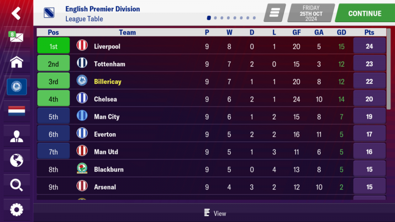 Screenshot_2019-08-05-19-33-34-389_football.manager.games.fm19.mobile.png