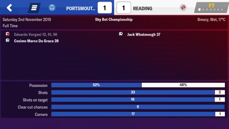 Screenshot_2019-09-10-11-09-55-994_football.manager.games.fm19.mobile.png