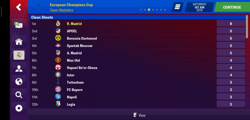 Screenshot_2019-09-12-08-38-51-889_football.manager.games_fm19.mobile.thumb.jpg.0aa6c4ec36518c32f25f5d0154a7ab60.jpg