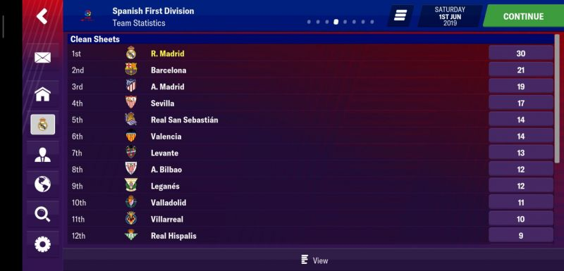 Screenshot_2019-09-12-08-43-58-899_football.manager.games_fm19.mobile.thumb.jpg.1987ff9f0eda334747840035a29efd88.jpg