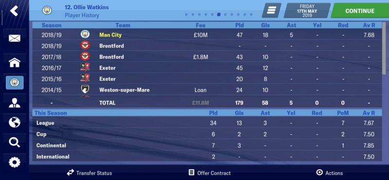 Screenshot_2019-10-30-12-06-33-385_football.manager.games_fm19.mobile.thumb.jpg.7bb3b62f41920ff0965a126d0a52d7bc.jpg