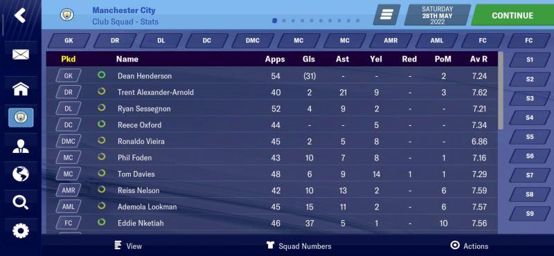 Screenshot_2019-11-03-10-14-37-348_football.manager.games_fm19.mobile.thumb.jpg.0db049d4a75042dc4412d0df4349456b.jpg