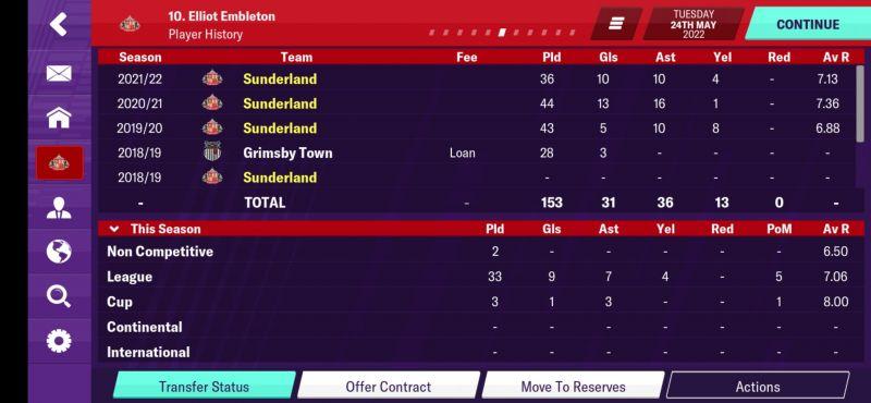 Screenshot_20191130_204623_com_sega.soccer.thumb.jpg.91d066703f9bfe4b684131ee9e229be5.jpg