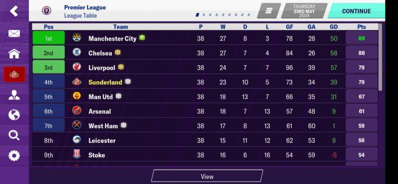 Screenshot_20191204_205639_com_sega.soccer.thumb.jpg.c130b25c7a2b864368eb6020b8e4c4d6.jpg