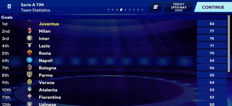 Screenshot_20200701-202216_FM20 Mobile.jpg