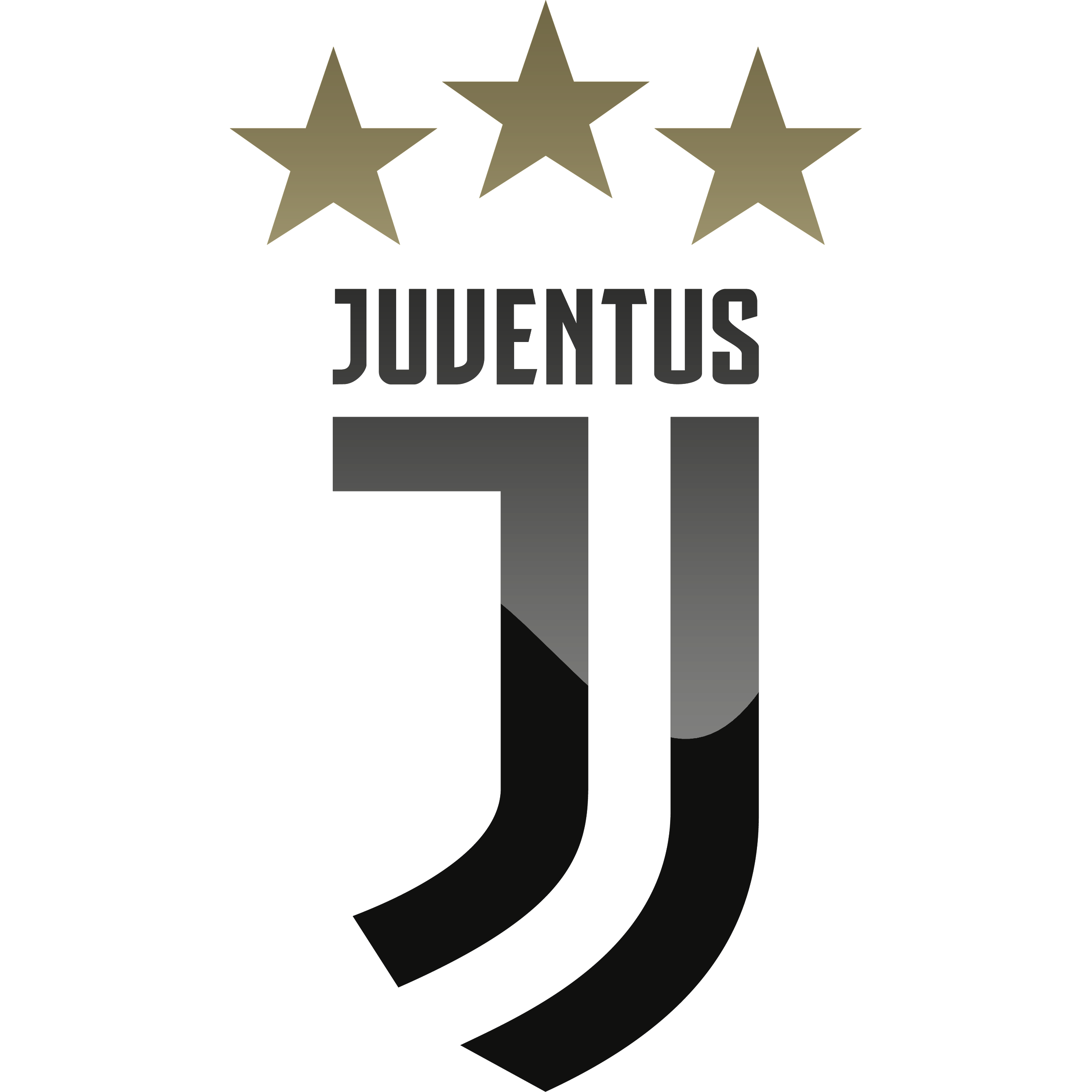 Juventus F.C - My Philosophy(Control) - Football Manager 2020 ...