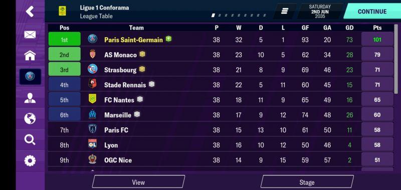Screenshot_20200910_220332_com_sega.soccer.thumb.jpg.92b7c4fd9e08cd40a90c03ebd451536e.jpg