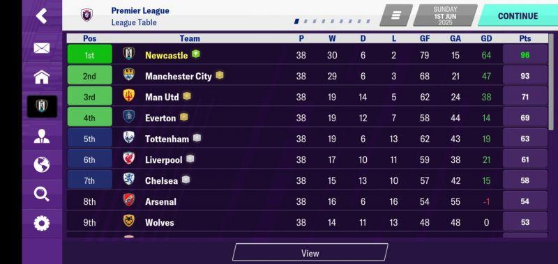 Screenshot_20201011_023530_com_sega.soccer.thumb.jpg.e6d79498a8d6070741914cf1b9c09ccf.jpg
