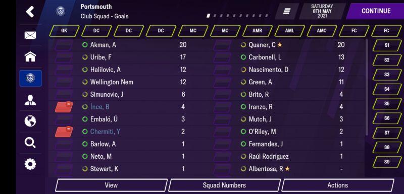Screenshot_2021-01-19-00-03-58-338_com_sega.score.thumb.jpg.e0a9a8604ab59ccab0221d6d0f61d0ef.jpg