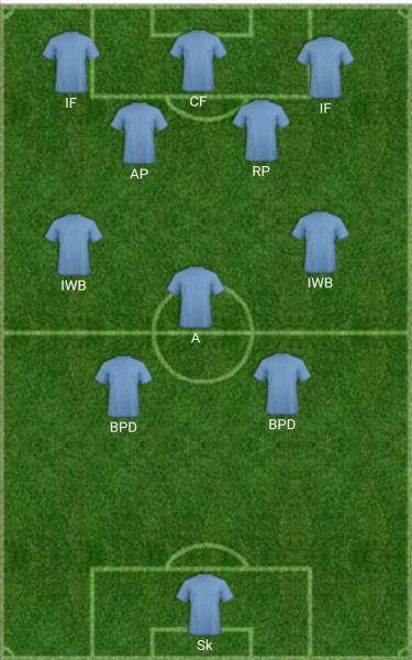 att formation.jpg